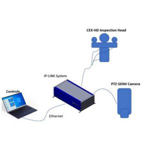IP Link System